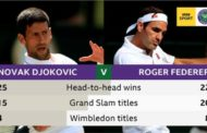 Wimbledon 2019: Roger Federer must 'take it up a level' against Novak Djokovic