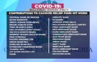 COVID-19 Relief fund: CBN releases list of contributors