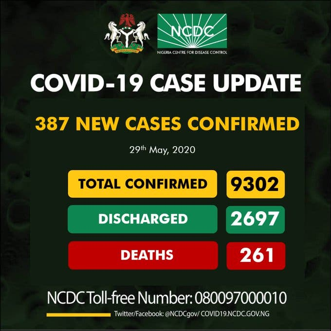Nigeria's COVID-19 cases exceed 9,000 as Lagos records 254 new cases