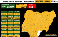 Coronavirus: Nigeria hits record high in daily cases