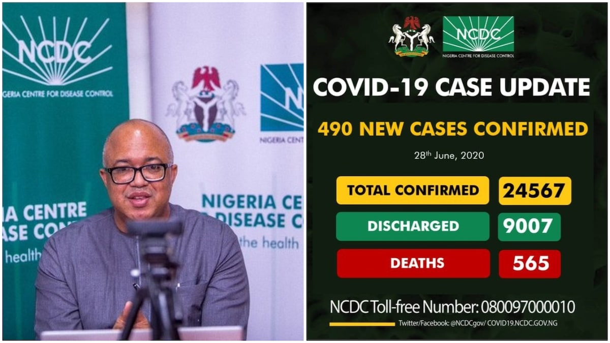 NCDC announces 490 new cases of Covid-19 in Nigeria, total now 24,567